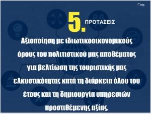 AN.SYN10